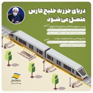 اتصال راه آهن به منطقه آزاد انزلی، خلیج فارس و دریای عمان به دریای خزر متصل می شود