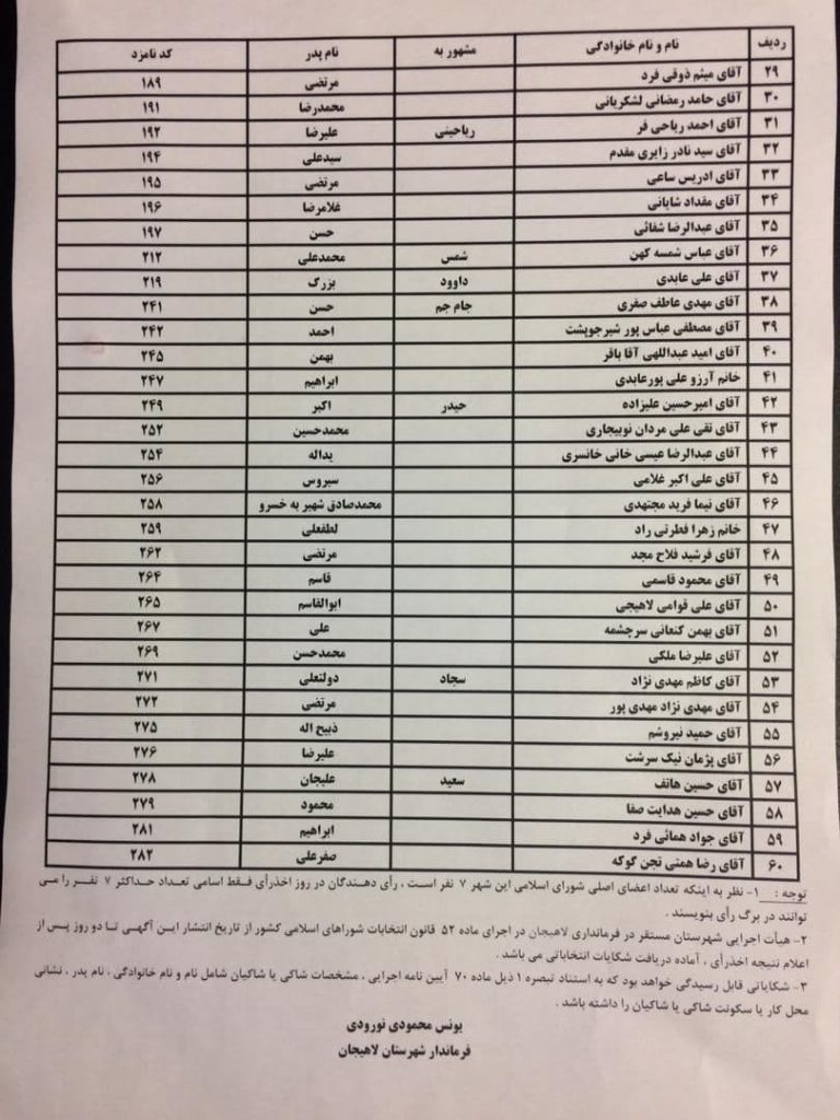 کاندیدای شورای شهرهای لاهیجان و رودبنه